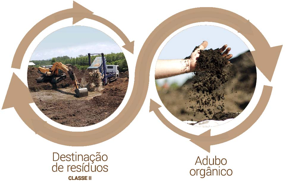Compostagem industrial
